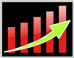 健康保険料上昇による企業負担増加